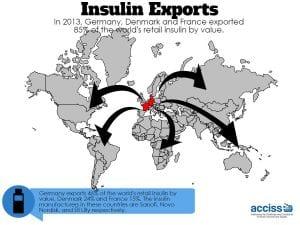 insulin_exports