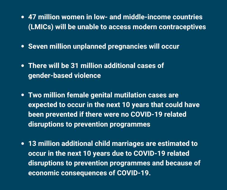COVID-19 sub-Saharan Africa